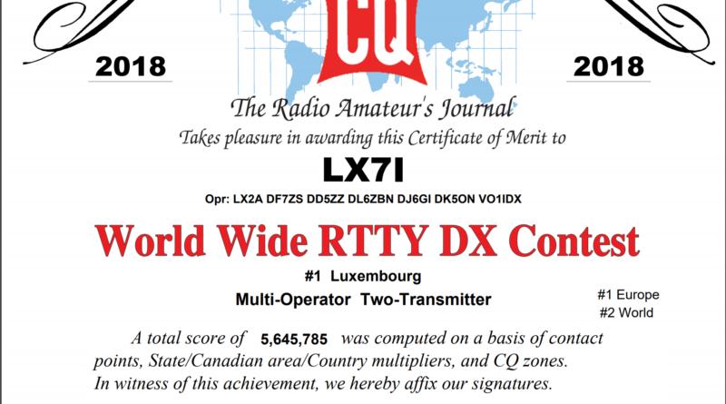 LX7I is #1 EU @ CQWW RTTY 2018
