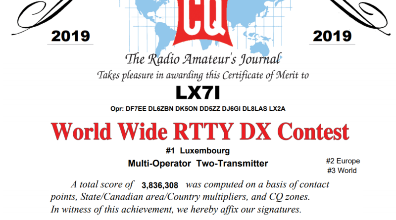CQ WW RTTY 2019 is final