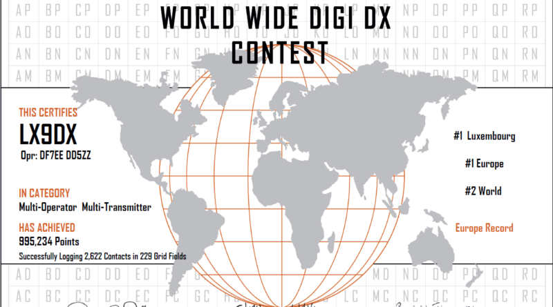 WW DIGI 2020 LX9DX is final
